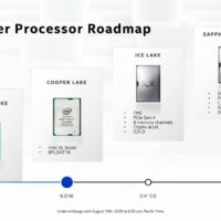 intel-confirms-sapphire-rapids-processors-in-2021-with-ddr5-pciehellip