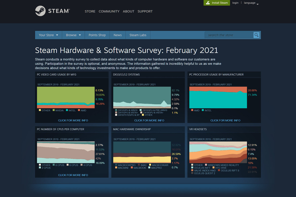 how-to-make-your-pc-take-the-steam-hardware-survey